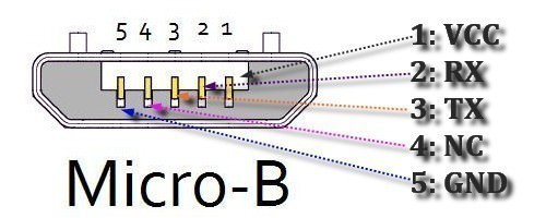 Usb 2 Wiring Diagram from www.moddiy.com