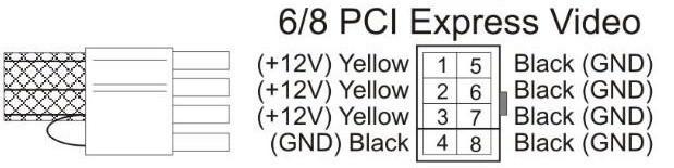 molex naar    pcie    lijkt niet te kloppen  LEDs in PC   Casemodding  GoT