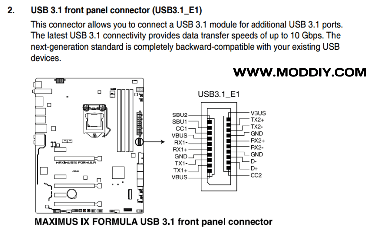 USB 3.1 Front Panel Connector (Internal USB3.1_E1)