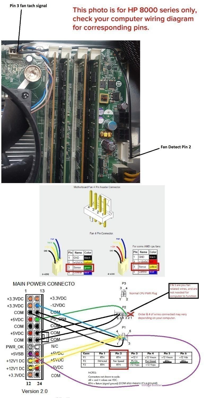 Fix HP 515 Error Solution