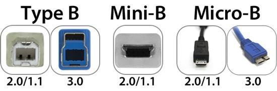 usb-btypes.jpg