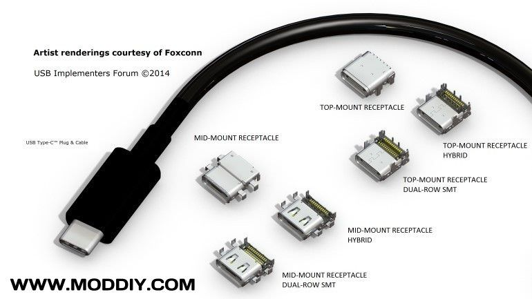 usb 2 0 3 0 3 1 connectors pinouts rh moddiy com usb otg cable wiring diagram mini usb cable wiring diagram