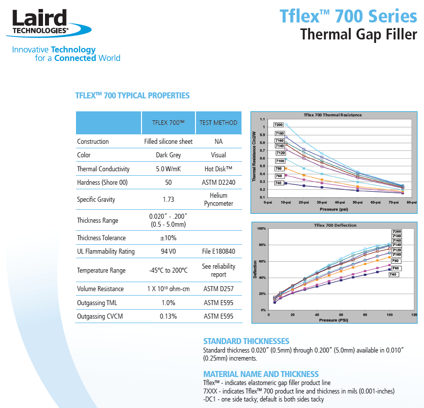 Laird Tflex 700 Series Best Thermal Silicone Pad 5 0 W M